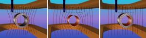 Devenir invisible aux champs électromagnétiques