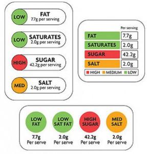Le lobby agro-alimentaire prêt à gagner la guerre des étiquettes